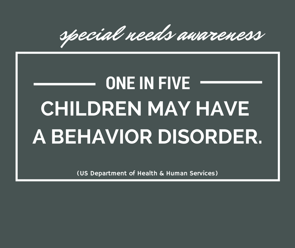 five behavioral disorders Diagnostic and statistical manual of mental disorders (dsm-5) the diagnostic and statistical manual of mental disorders (dsm-5) is the product of more than 10 years of effort by hundreds of international experts in all aspects of mental health.